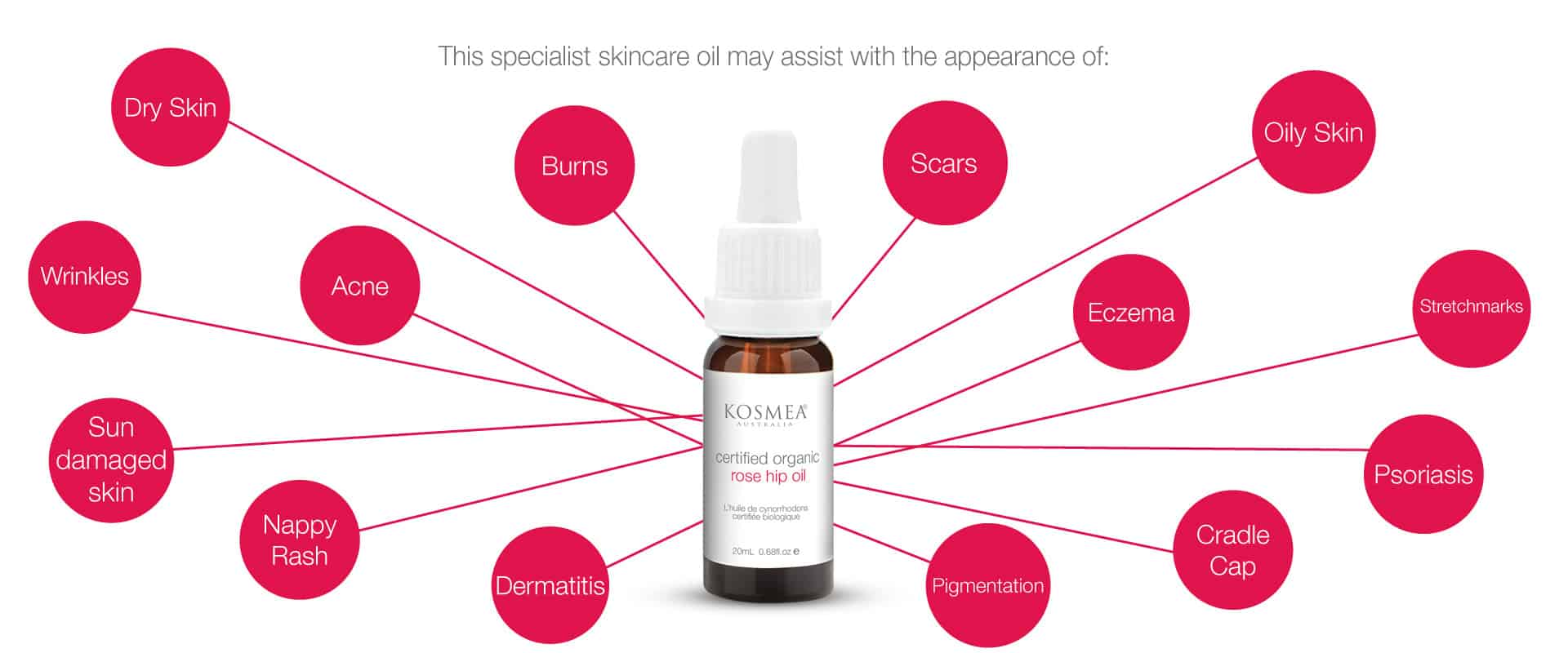 This specialist skincare oil helps with skin health